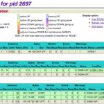 HAProxy : Partie 2 : Load Balancing de pages dynamiques.